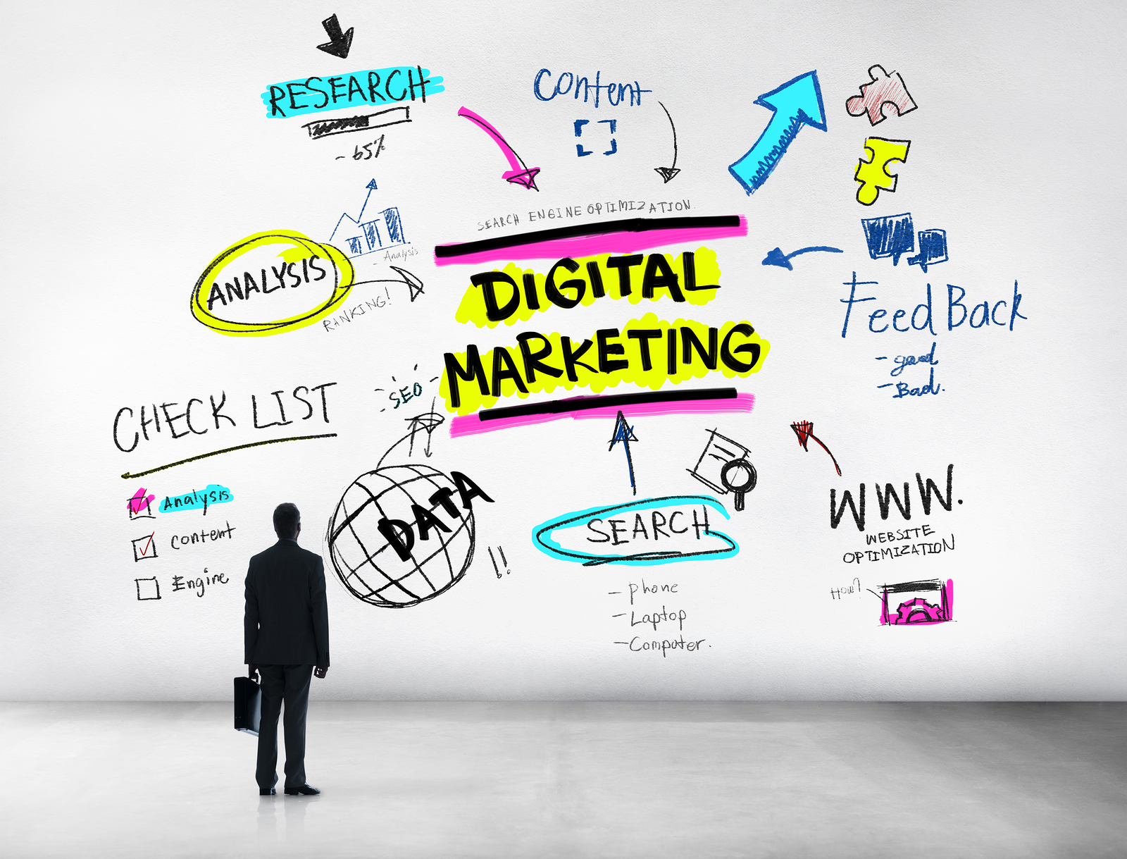 78859-digital-marketing