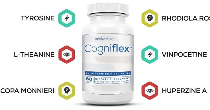 001_cogniflex-ingredients